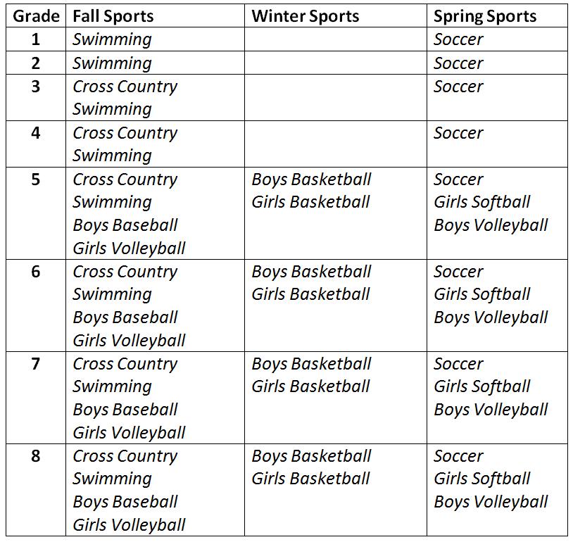 sports list